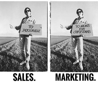 Marketing is becoming the single most important key to success in small business